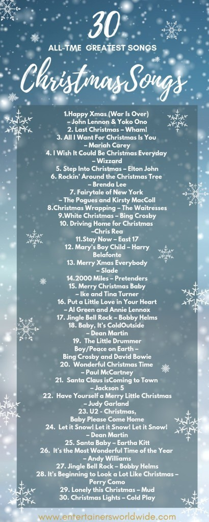 greatest, christmas party, christmas entertainment, chirstmas, songs, list, all time