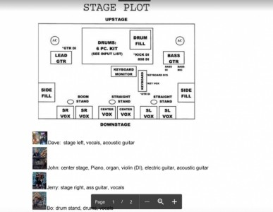 Dave Van Dyke and The Van Dyke Revue  - Acoustic Guitarist / Vocalist